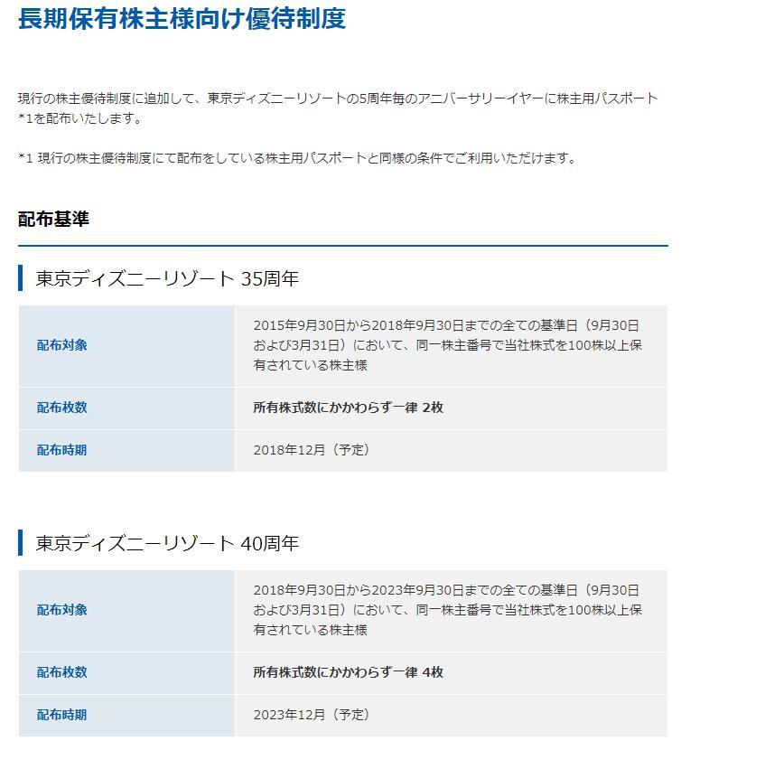 株価 東京 ディズニーランド
